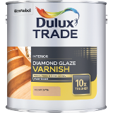 Dulux Diamond Glaze Varnish Online Ireland