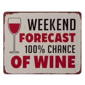 """Quote Board - """"Weekend Forecast 100% Chance Of Wine"""""""